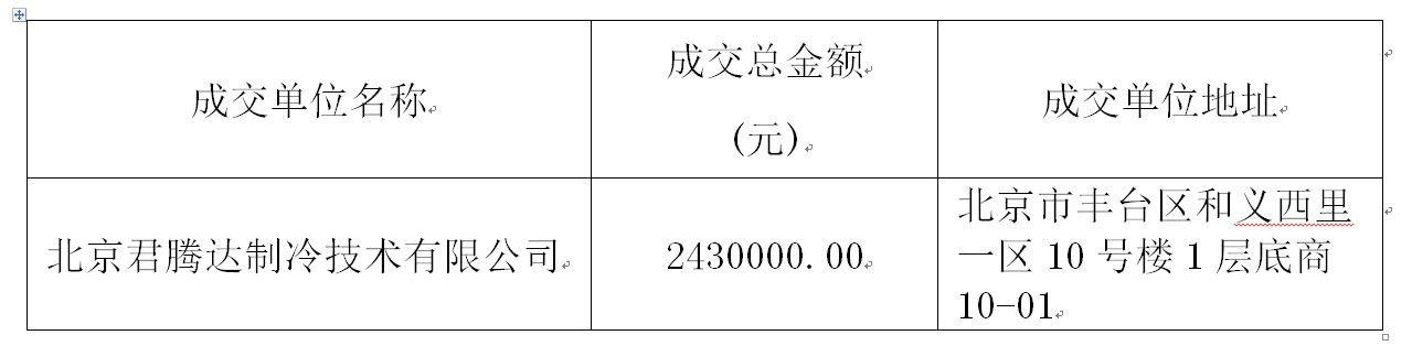 优德w88官网手机中文版登陆农村部管理干部学院教学主楼空调系